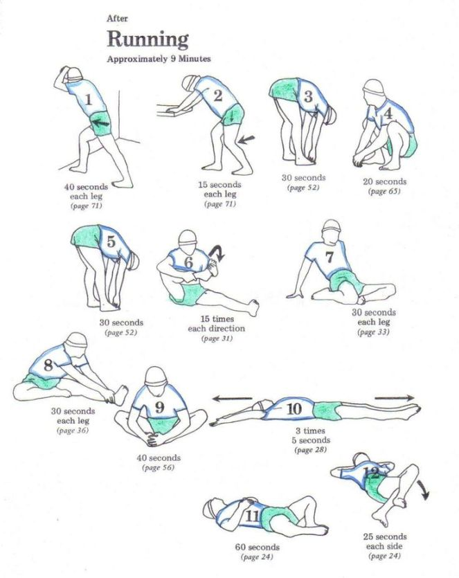 Stretches fir Runners